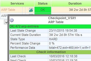 Checkpoint – Nagios plugin to monitor ARP table in VSX 2