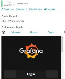 Icinga when cannot show Grafana graphs