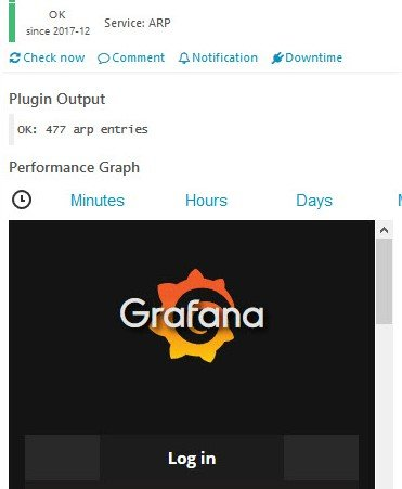 Icinga - Cannot login to Grafana  Forgot admin password