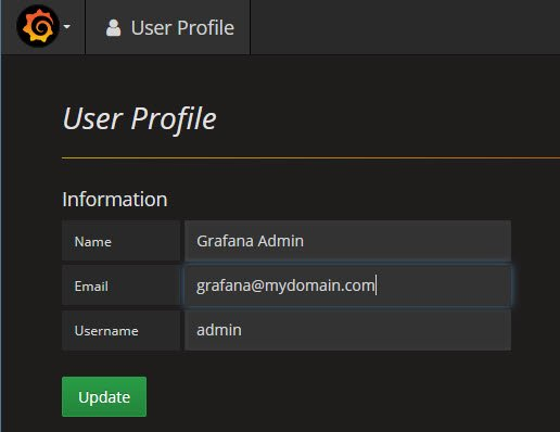 Grafana Admin profile name, email and username
