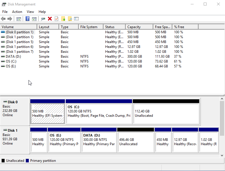 Status of the partitions after swapping disks